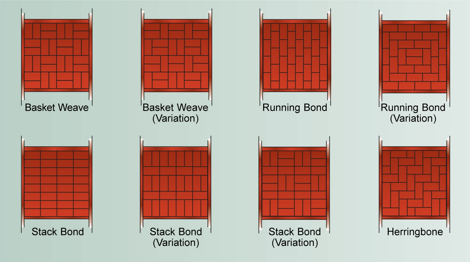 Alabamabrick for Brick types and styles