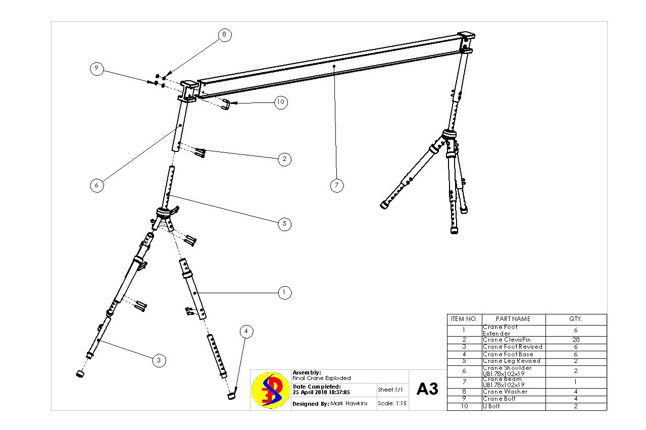 solid mechanics - crane project: section 2 - overall design of crane  components