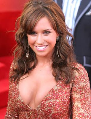 Celebrity Bra Sizes, Models, Stars, Actresses Cup Size ...  Celebrity Bra S...