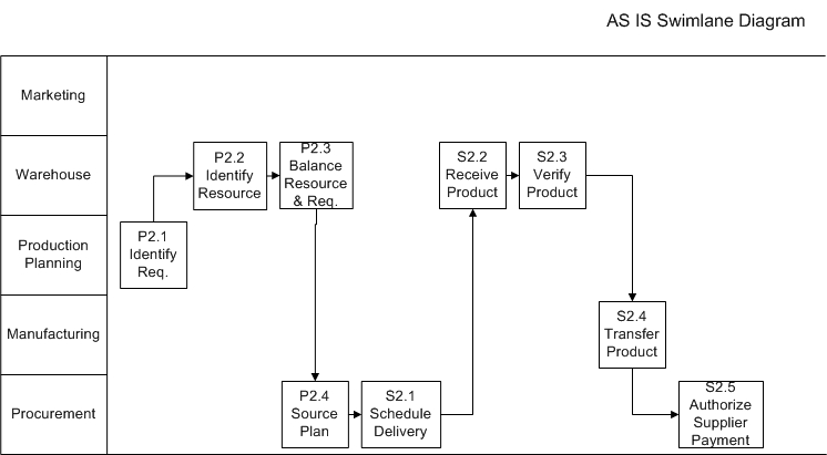 tne wiring diagram pinout diagrams wiring diagram