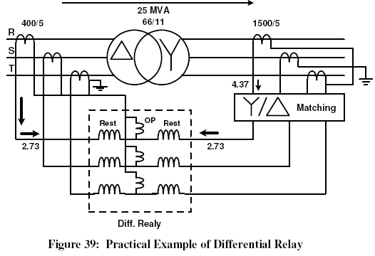 Practical Example of Differential Relay