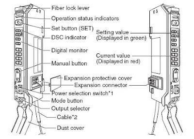 keyence wiring diagram wiring diagram. Black Bedroom Furniture Sets. Home Design Ideas