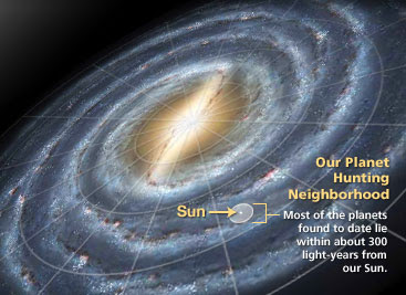 Eclectic's Universe: PlanetQuest - the number of ...