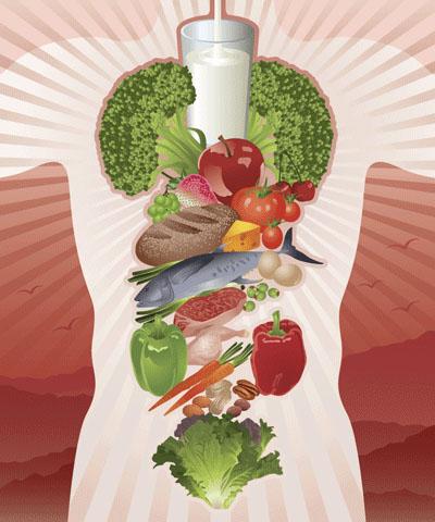 Natural Healthy Food Cafe Birmingham