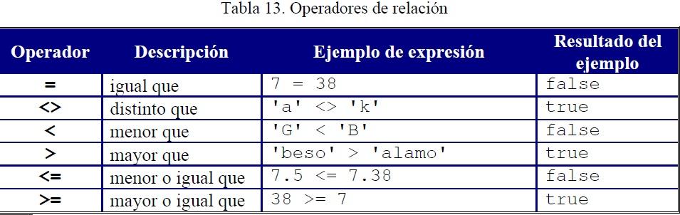 ¿Qué es el operador automático binario?
