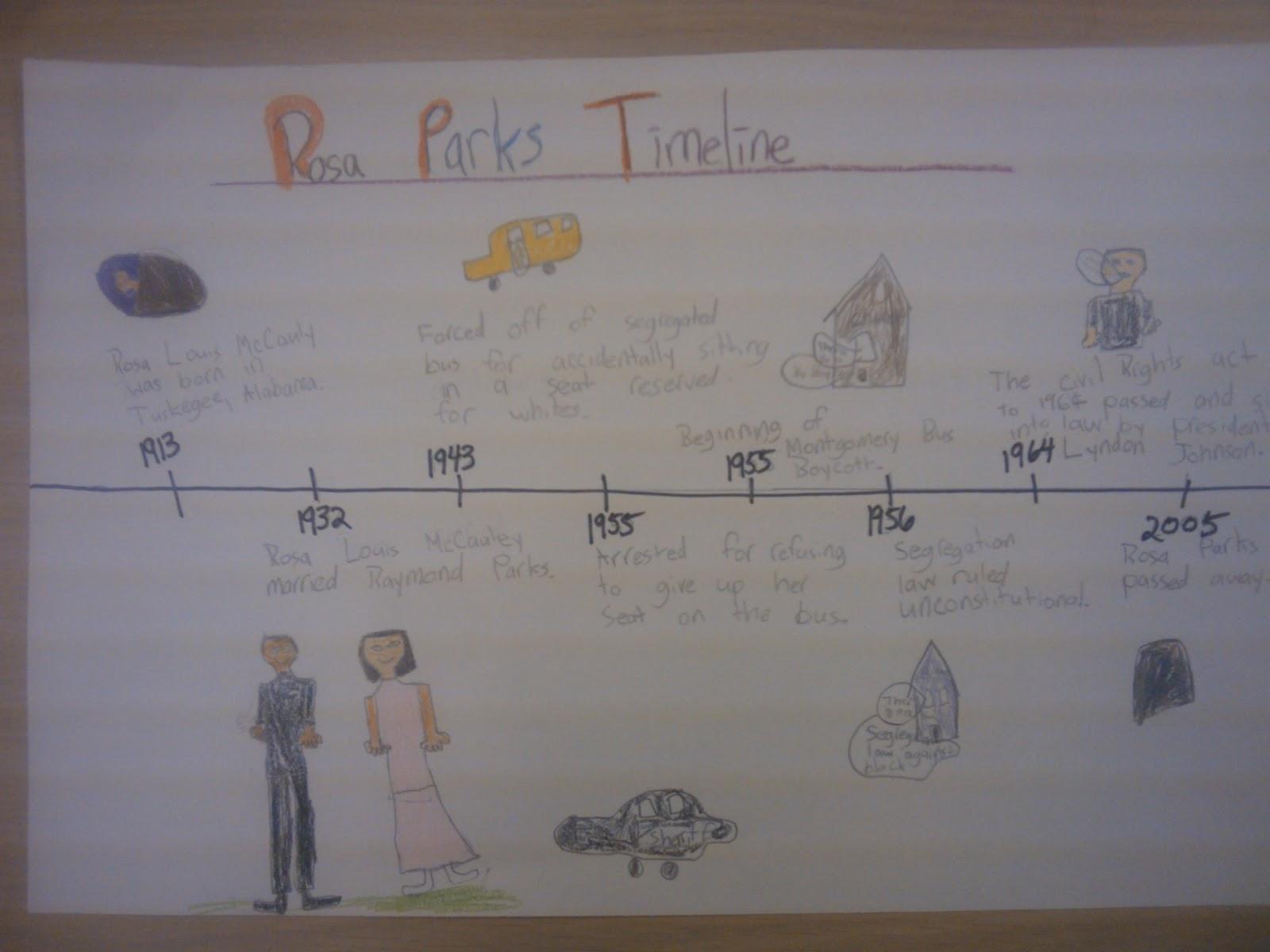 Cb And The Sunshine Farm Social Stu S Timeline Project