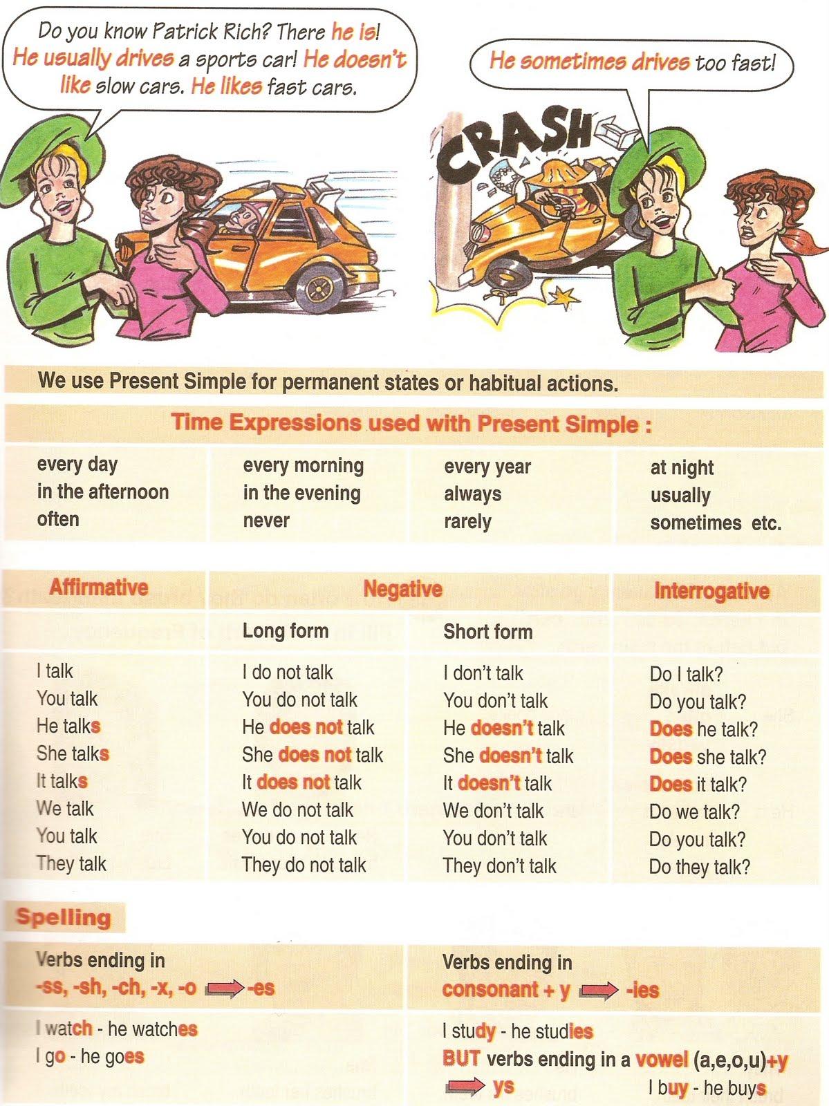 Tictactoe Grammar Help 7th Grade