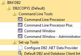 Technology highlights: Database Alias and DB2 ODBC Drivers