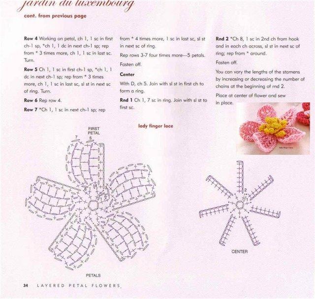 Las Manos de MAMÂ: Broches tejidos a crochet