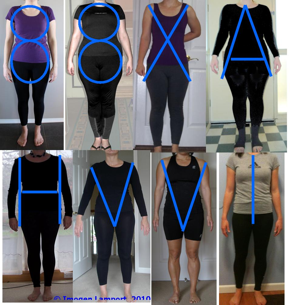 Discover How To Dress Your Body Type (Once & For All ... |Clothing Styles For Body Shapes
