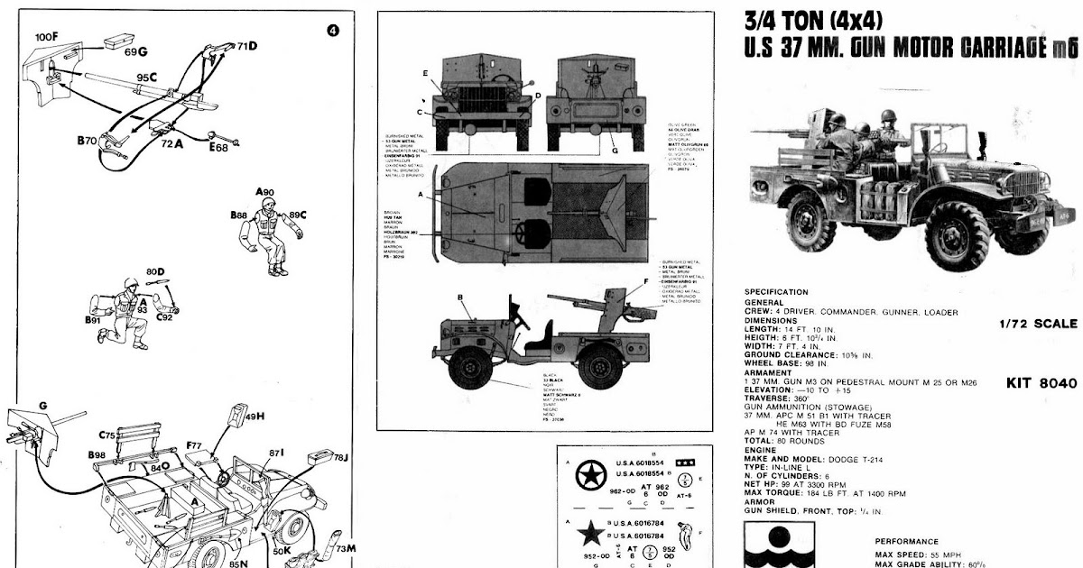 Lost Directions: ESCI 3/4 Ton (4x4) Gun Motor Carriage