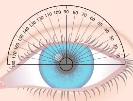 fff4bc6a1dfd6 Entenda a receita dos seus óculos ~ Oftalmologia e Saude Ocular