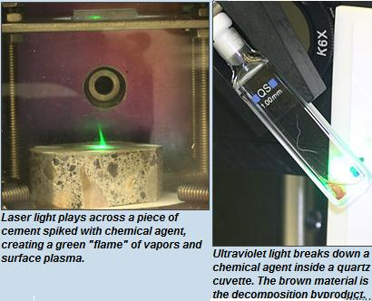 Experiments to Use Lasers Steam Cleaning of Dirty Bomb Radiation and