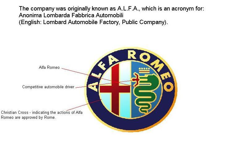 authentic connecticut republican: 2010 alfa romeo