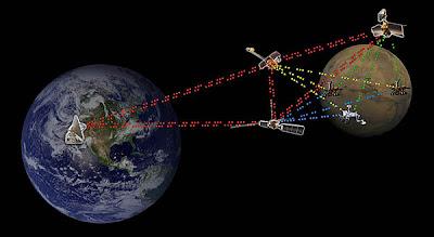 La NASA prueba una Internet Interplanetaria-http://2.bp.blogspot.com/_WEmgbnumRFY/SSPY2U7fFCI/AAAAAAAAHrs/A8eAI_jf3lw/s400/nasa.jpg