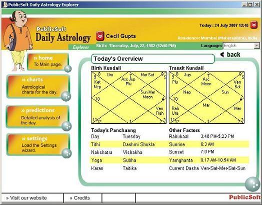 publicsoft horoscope software