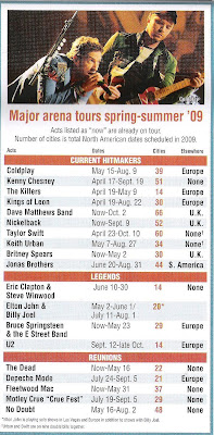 2009 Summer Tour Schedule