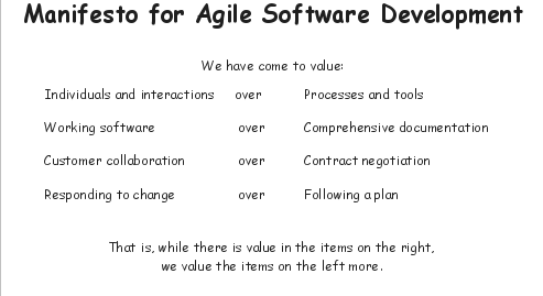 Card for Agile Manifesto