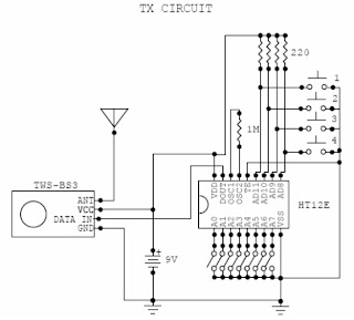 Blog de la carrera Ing. Telecomunicaciones: Control Remoto
