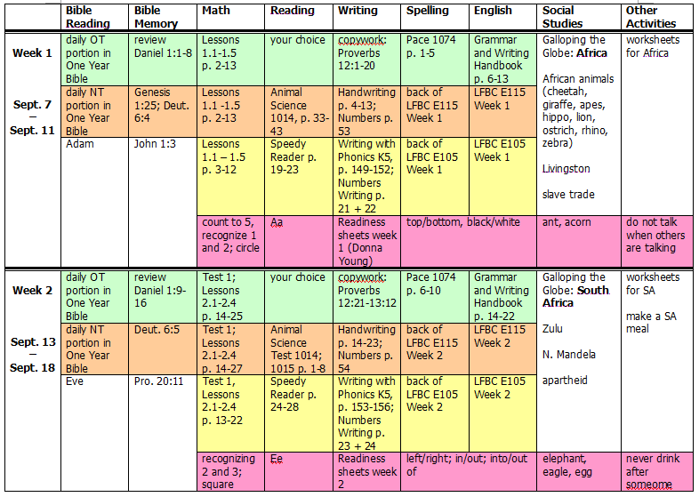 two year old lesson plan template - are they all yours this year 39 s curriculum