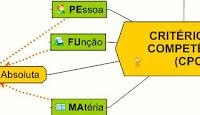 Mapas Mentais - Direito Constitucional (Mapeando Direito)