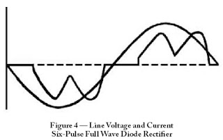 Soft starter aneka listrik this waveform is compared with a sinusoidal waveform at the fundamental frequency that is to be delivered to the motor the result is the voltage waveform ccuart Image collections