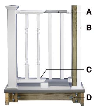 Vinyl Posts And Railings Home Construction Improvement