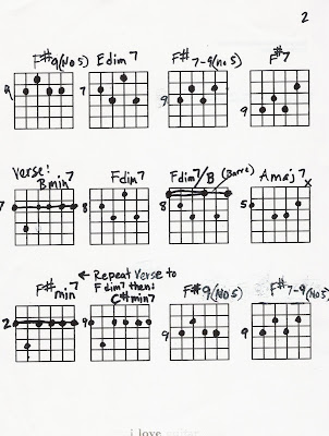 guitarthrill: Here's the basic chords to (my version) of