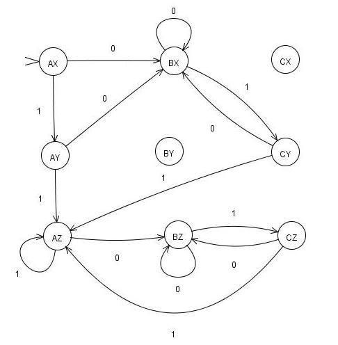 Turing Machine State Diagram Regular Language State