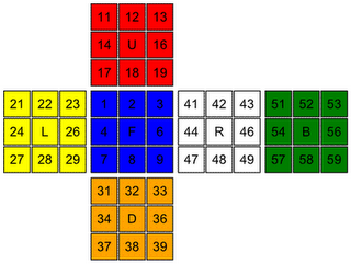 Rubik S Cube Group 103