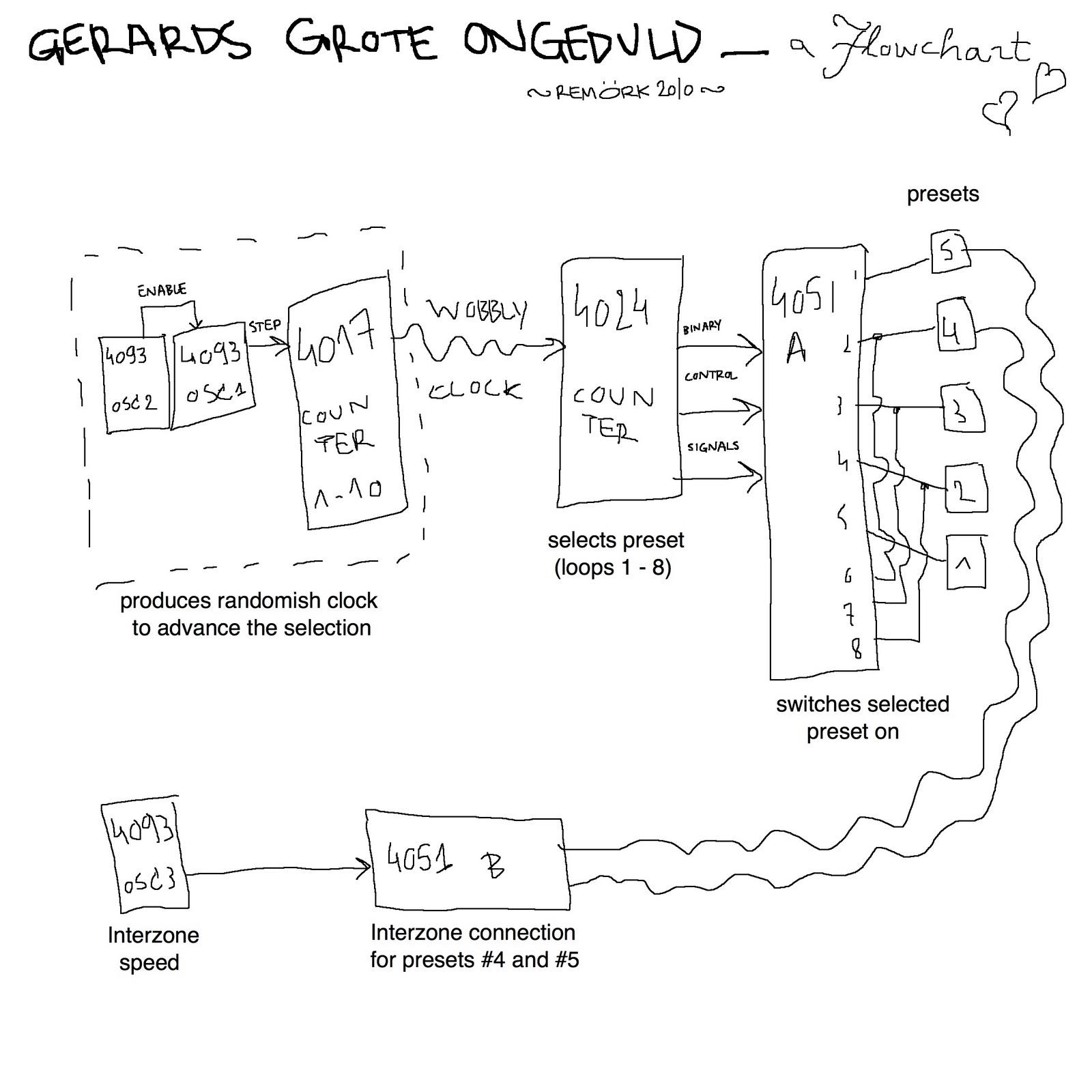 honeywell round thermostat wiring diagram ba falcon icc rth221 series single