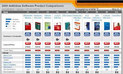 Top 1 Antivirus 2009 - torrentsseeker