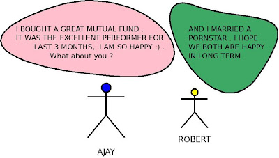 Dont Judge a mutual fund by its Short Term Performance