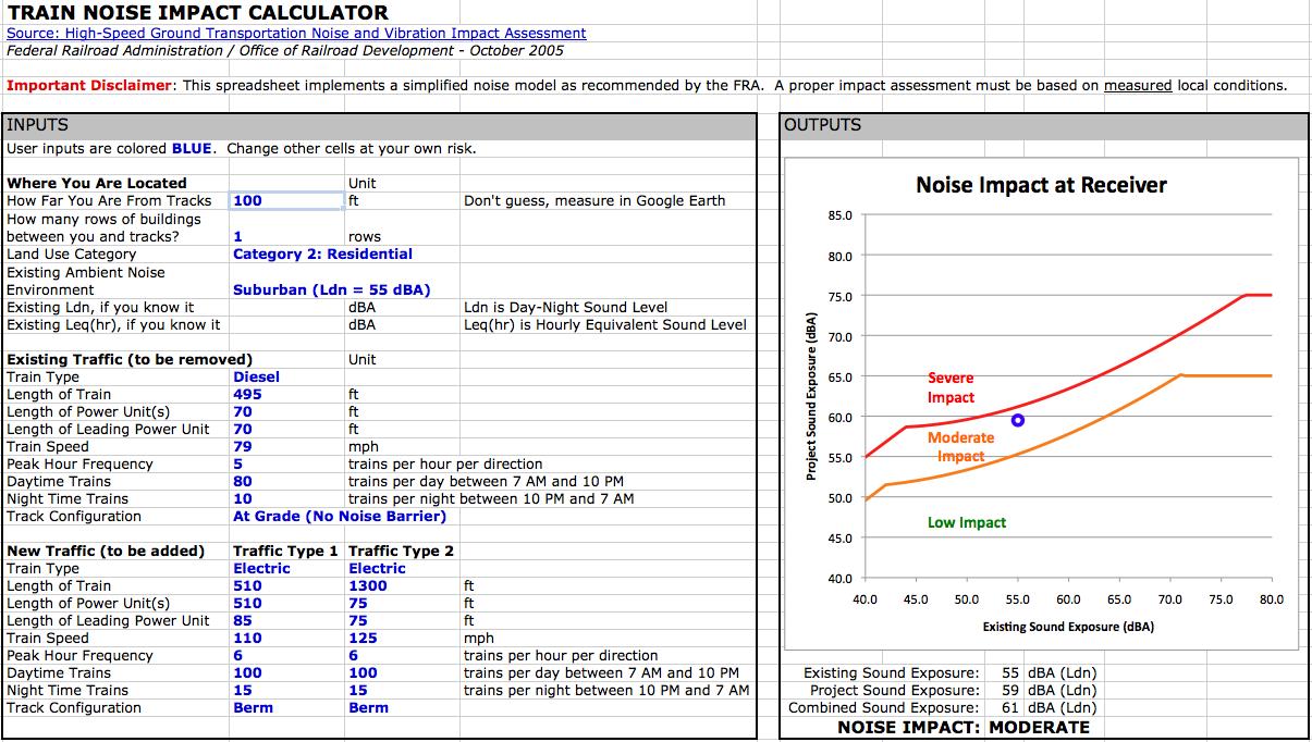 Caltrain HSR Compatibility Blog: 2010