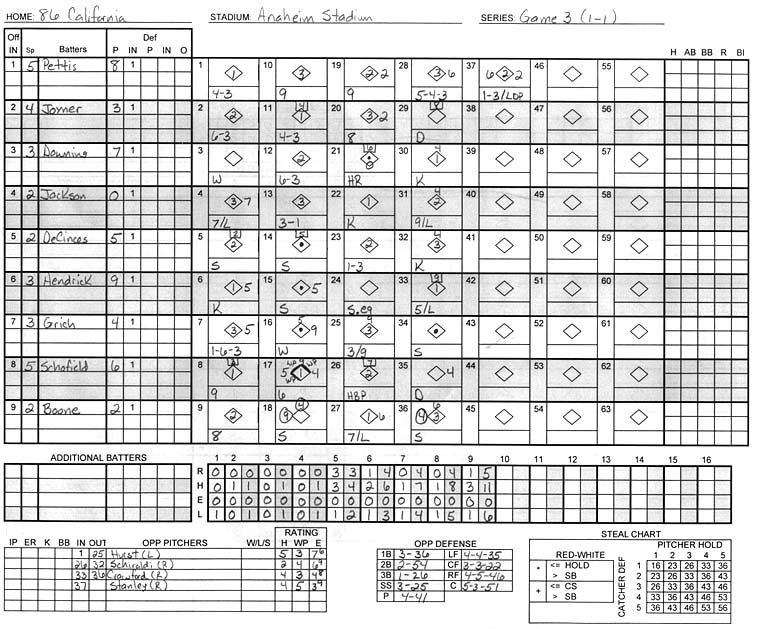 Printable baseball score sheets pdf car interior design for Baseball box score template