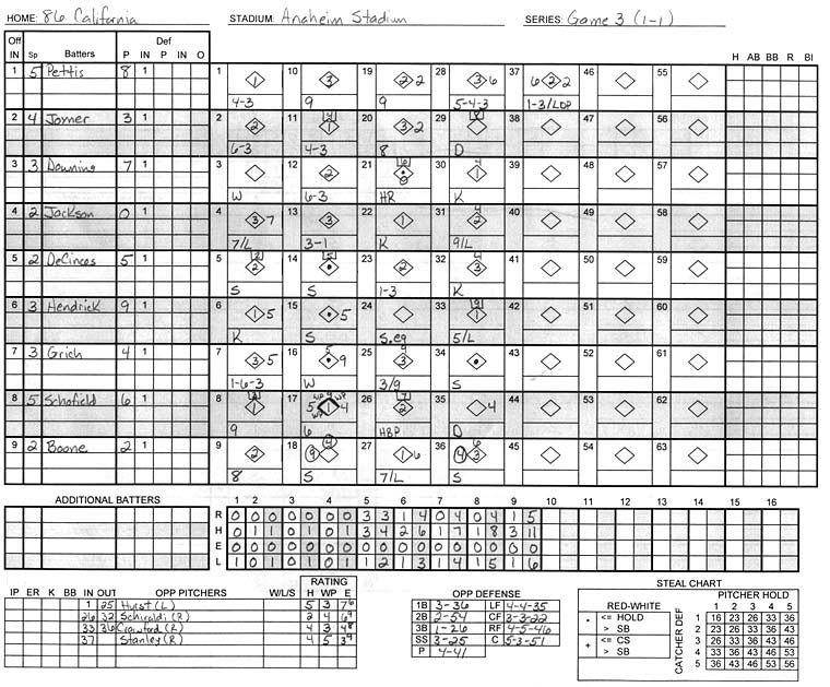 Paris Lf Baseball Scorekeeping