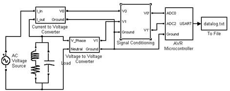 Microcontroller for better live: Voltage and Current Converter