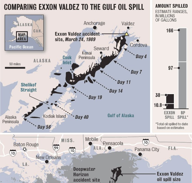 exxon valdez gasoline spillage announcement article