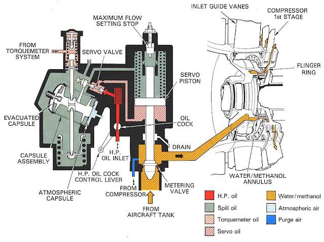 Resultado de imagem para motor de combustao a agua