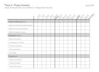 Dissertation proposal timetable