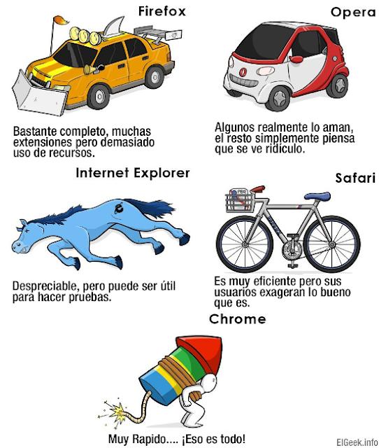 Los+navegadores+como+medio+de+transporte.png