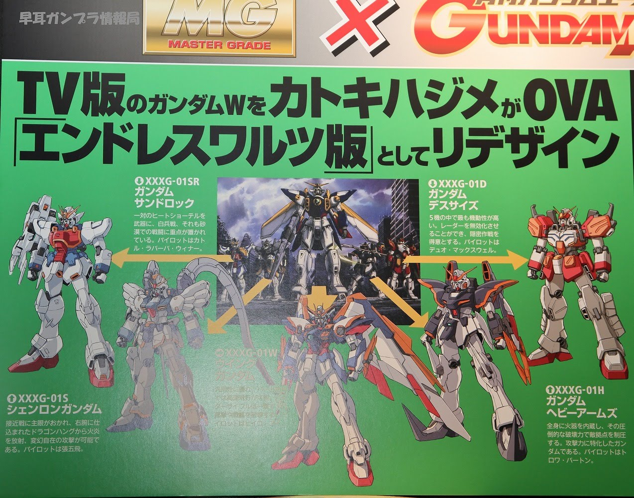 Ew Series Mg 1 100 Gundam Ew Series Heavyarms Sandrock Others New Super