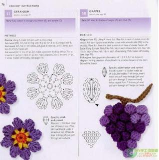 Как связать цветы, овощи, фрукты крючком+схемы вязания.  Продолжение.