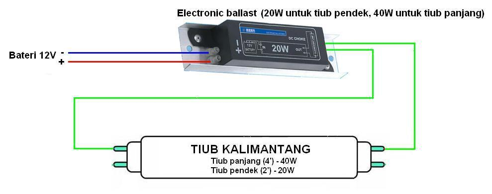 litar+kalimantang+dengan+electronic+ballast.JPG