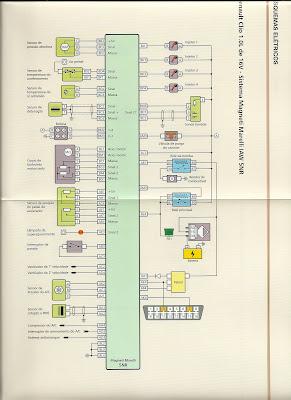 Curso Eletricista de Autos: diagrama eletrico renault clio 10