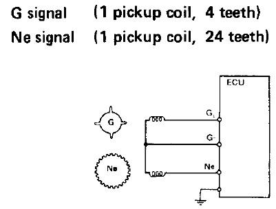 Singhs' 4826: Input Sensor and Actuators On-Vehicle