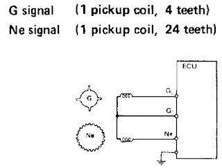 Primary Secondary Loop Diagram, Primary, Free Engine Image