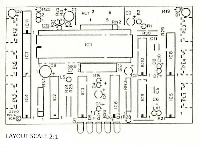 Parameters of Layout Check while Designing a PCB : 1