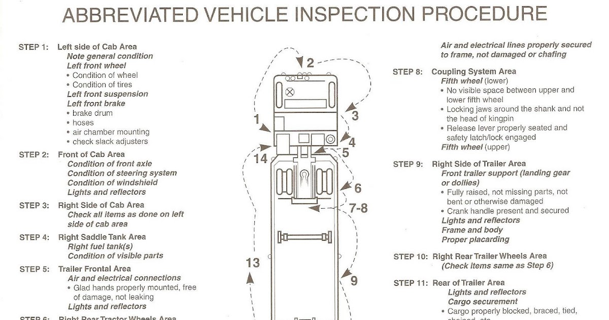 Cdl Pre Trip Inspection Diagram Electrical Wiring Explained Truck Driving Jobs How To Do A Proper Part 2