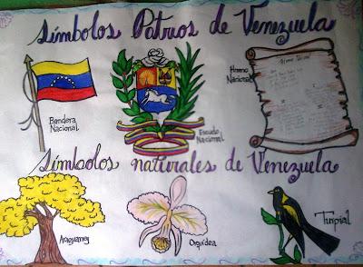 Dibujos De Los Simbolos Naturales De Venezuela | actividad 3 s 237 mbolos y fechas patrias
